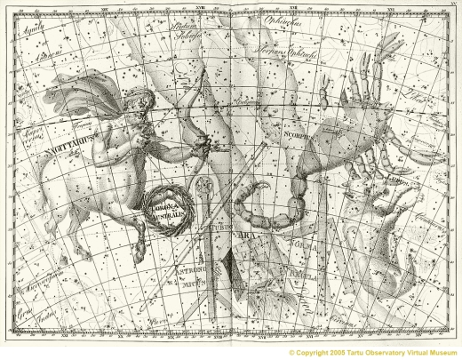 Copyright: Tartu Observatory Virtual Museum